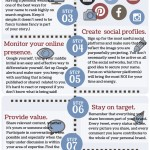 Personal Branding Infographic